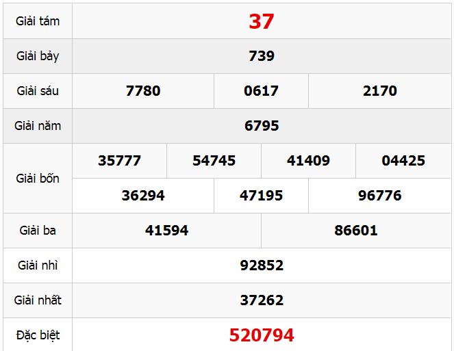 Quay thử kết quả xổ số tỉnhKon Tum ngày 16/2/2020