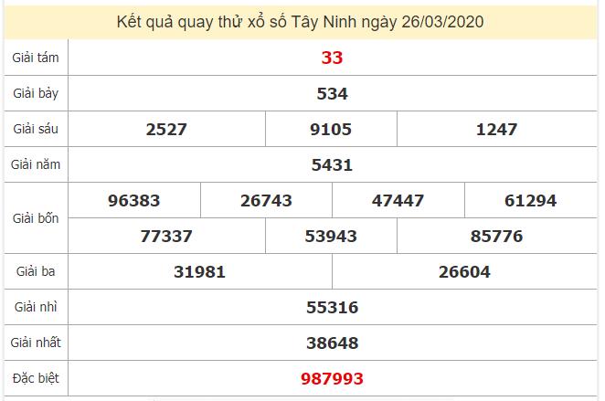 Quay thử kết quả xổ số tỉnhTây Ninh ngày 26/3/2020