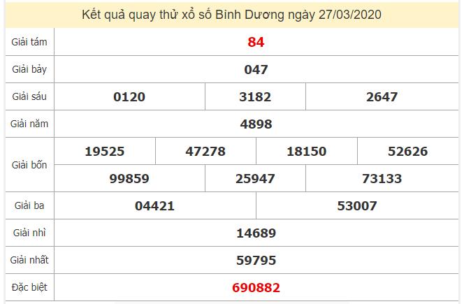 Quay thử kết quả xổ số tỉnhBình Dương ngày 27/3/2020