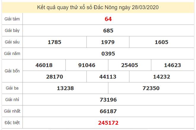 Quay thử kết quả xổ số tỉnhĐắk Nông ngày 28/3/2020