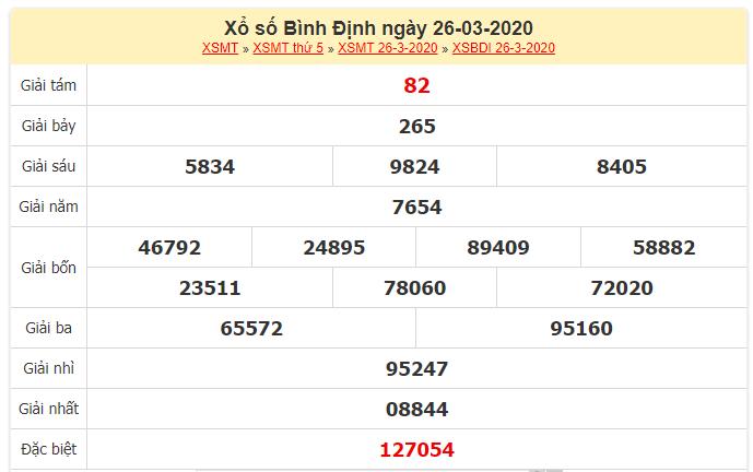 kết quả xổ số Bình Định ngày 26/3/2020