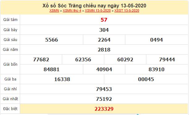 Kết quả xổ số Sóc Trăng ngày 13/5/2020