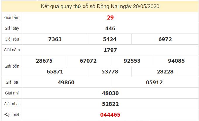 Quay thử kết quả xổ số tỉnhĐồng Nai ngày 20/5/2020