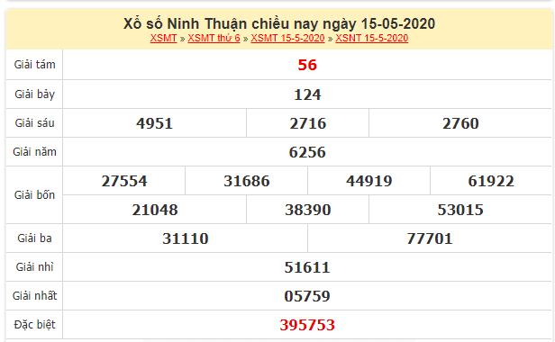 Kết quả xổ số Ninh Thuận ngày 15/5/2020
