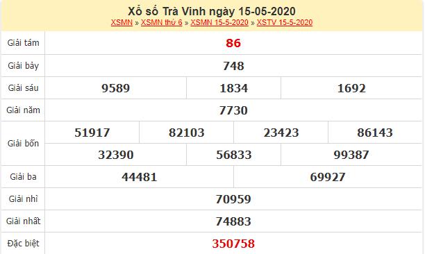Kết quả xổ số Trà Vinh ngày 15/5/2020