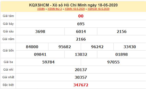 kết quả xổ số HCM ngày 18/5/2020