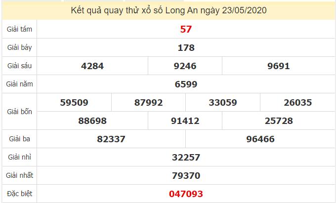 Quay thử kết quả xổ số tỉnhLong An ngày 23/5/2020