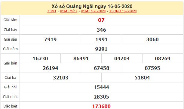 kết quả xổ số Quảng Ngãi ngày 16/5/2020