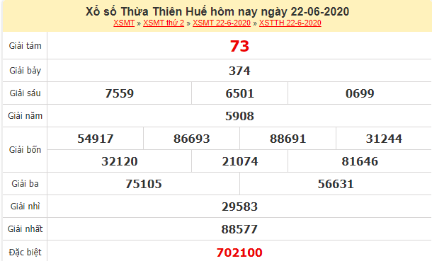 kết quả xổ số Huế ngày 22/6/2020