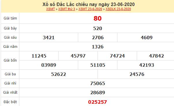 Kết quả xổ số Đắc Lắc ngày 23/6/2020