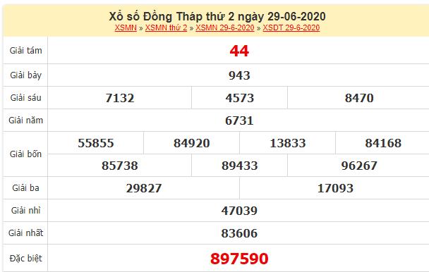 Kết quả xổ số Đồng Tháp ngày 29/6/2020