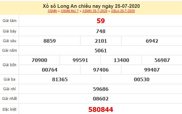 kết quả xổ số Long An ngày 25/7/2020