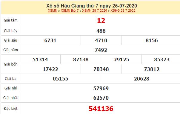 Kết quả xổ số Hậu Giang ngày 25/7/2020