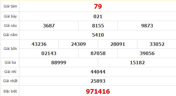Quay thử kết quả xổ số tỉnhTiền Giang ngày 2/8/2020