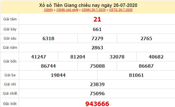 Kết quả xổ số Tiền Giang ngày 26/7/2020
