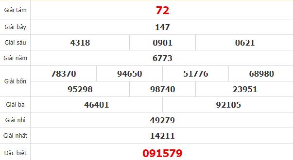 Quay thử kết quả xổ số tỉnhKon Tum 2/8/2020