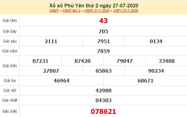 Kết quả xổ số Phú Yên ngày 27/7/2020