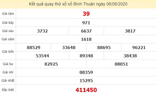 Quay thử kết quả xổ số tỉnhBình Thuận ngày 6/8/2020