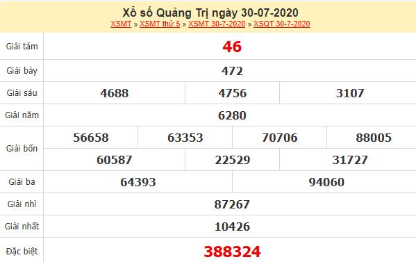 kết quả xổ số Quảng Trị ngày 30/7/2020