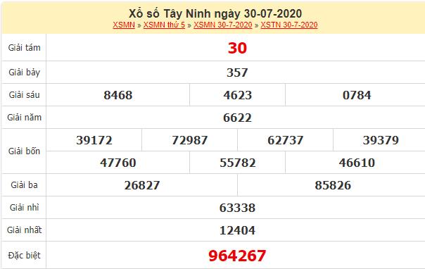 kết quả xổ số Tây Ninh ngày 30/7/02020