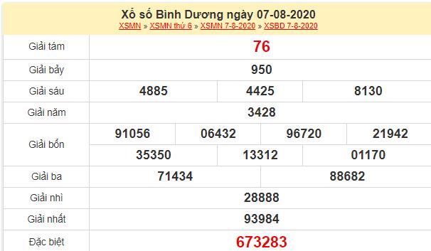 Dự đoan Xsbd 14 8 2020 Dự đoan Xổ Số Binh Dương Hom Nay Ngay 14 8 2020