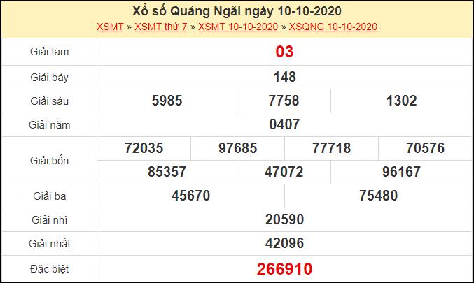 Kết quả xổ số Quảng Ngãi ngày 10/10/2020