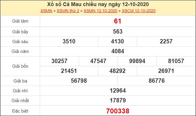 Kết quả xổ số Cà Mau ngày 12/10/2020