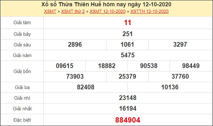 Kết quả xổ số Thừa Thiên Huế ngày 12/10/2020