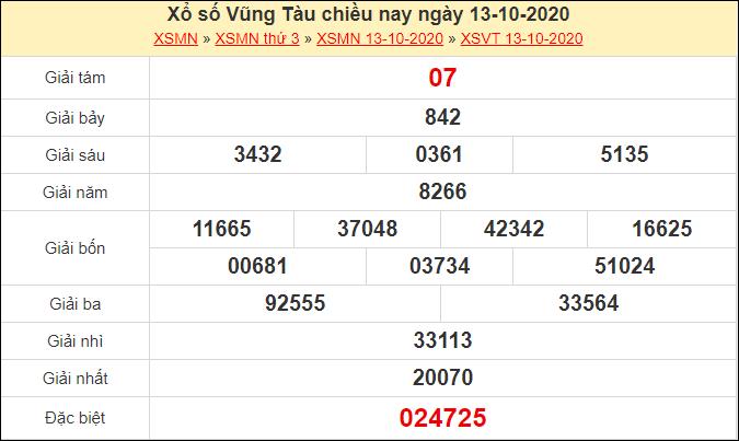 Kết quả xổ số Vũng Tàu ngày 13/10/2020