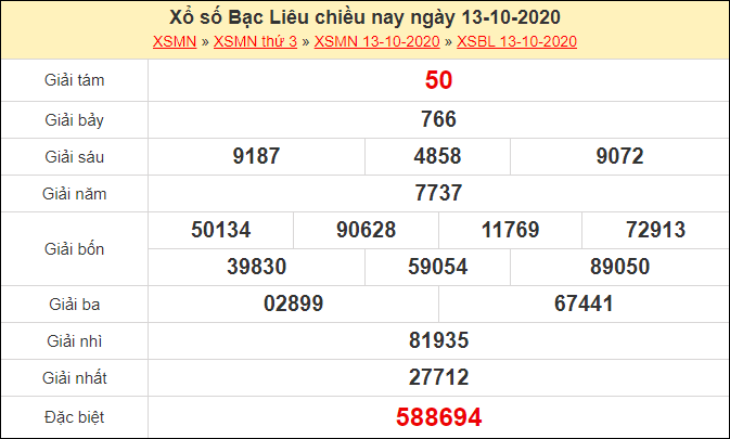 Kết quả xổ số Bạc Liêu ngày 13/10/2020
