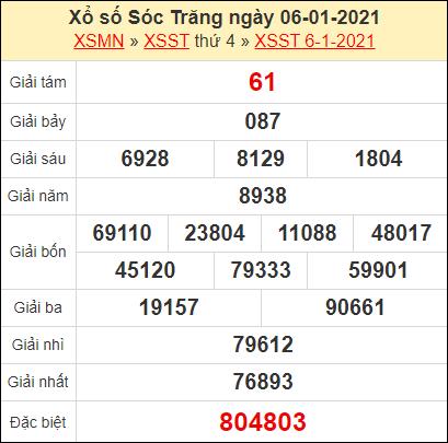 Kết quả xổ số Sóc Trăng ngày 6/1/2021