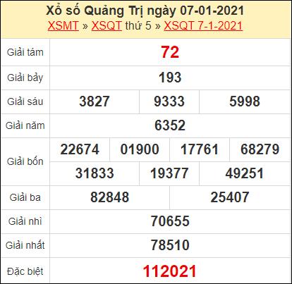 Kết quả xổ số Quảng Trị ngày 7/1/2021