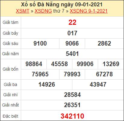 Kết quả xổ số Đà Nẵng ngày 9/1/2021