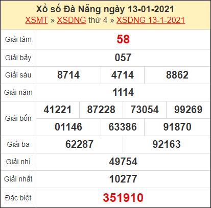 Kết quả xổ số Đà Nẵng ngày 13/1/2021