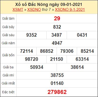 Kết quả xổ số Đắc Nông ngày 9/1/2021