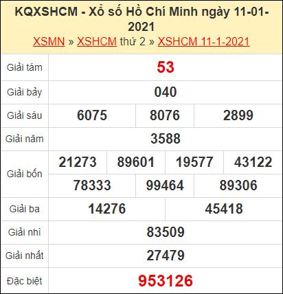 Kết quả xổ số Hồ Chí Minh ngày 11/1/2021
