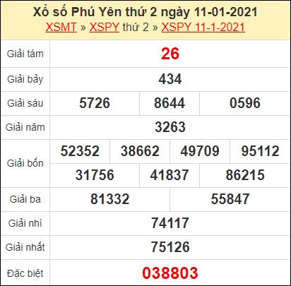 Kết quả xổ số Phú Yên ngày 11/1/2021