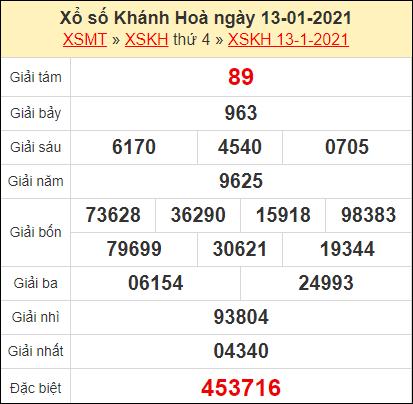 Kết quả xổ số Khánh Hòa ngày 13/1/2021