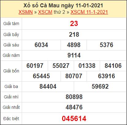 Kết quả xổ số Cà Mau ngày 11/1/2021