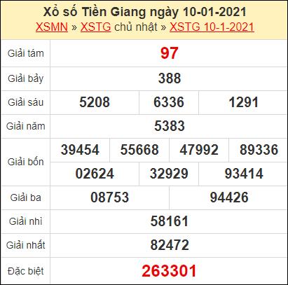 Kết quả xổ số Tiền Giang ngày 10/1/2021