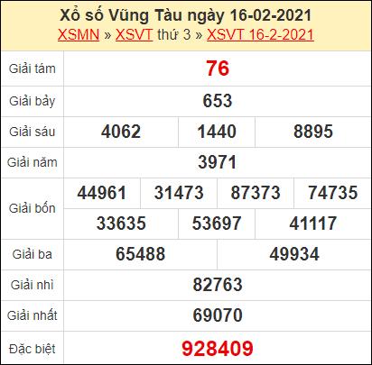 Kết quả xổ số Vũng Tàu ngày 16/2/2021