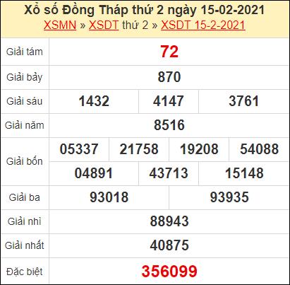 Kết quả xổ số Đồng Tháp ngày 15/2/2021