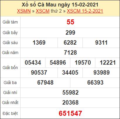 Kết quả xổ số Cà Mau ngày 15/2/2021
