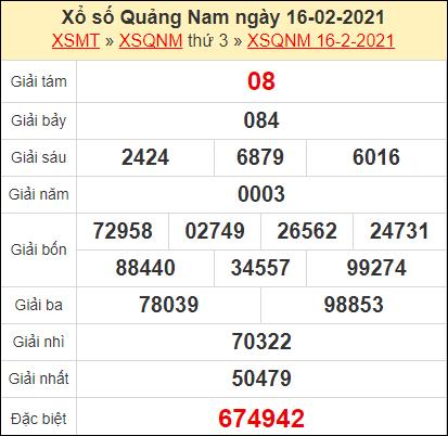 Kết quả xổ số Quảng Nam ngày 16/2/2021