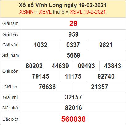 Kết quả xổ số Vĩnh Long ngày 19/2/2021