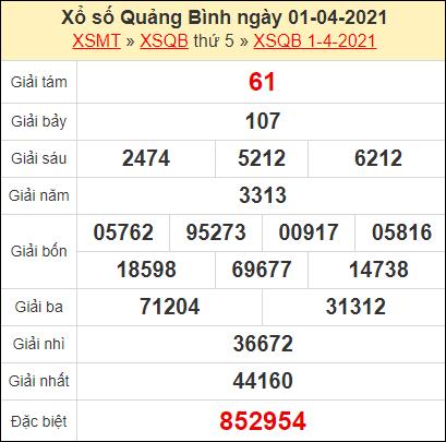 Kết quả xổ số Quảng Bình ngày 1/4/2021