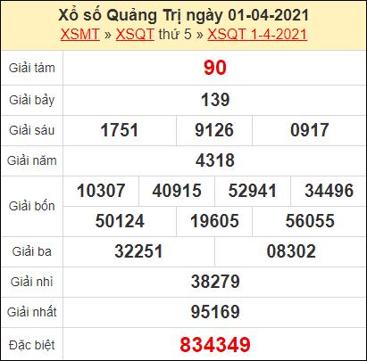 Kết quả xổ số Quảng Trị ngày 1/4/2021