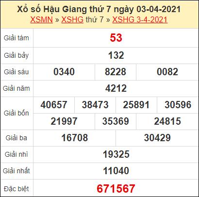 Kết quả xổ số Hậu Giang ngày 3/4/2021