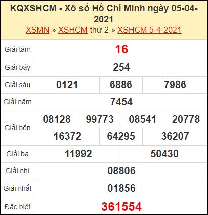 Kết quả xổ số Hồ Chí Minh ngày 5/4/2021