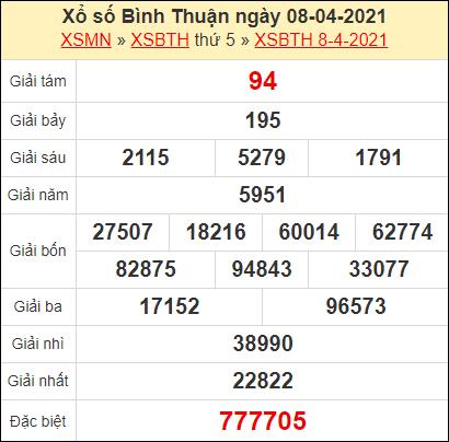 Kết quả xổ số Bình Thuận ngày 8/4/2021